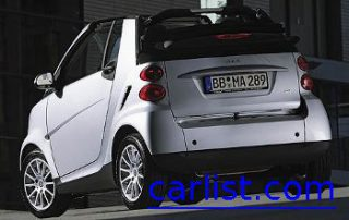 2007 smart fortwo from the rear