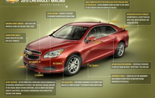 The all-new 2013 Malibu is the most aerodynamic midsize sedan in Chevrolet's 100-year history