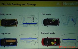 2015 Honda Fit flexible seating and storage
