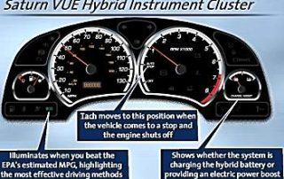 the instrument panel on the Saturn Vue
